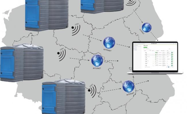 Skysčių lygio nuotolinis monitoringas - LIPREMOS®